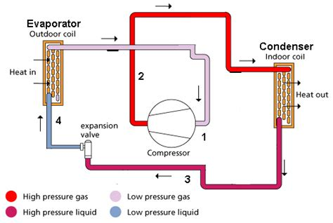 simple heat diagram simple heat diagram wiring