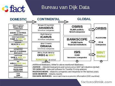 bureau dijk worldwide bureau dijk is