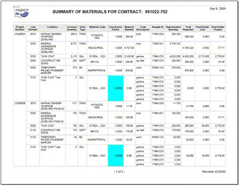 contract summary template 106 21 summary of materials inspected engineering policy