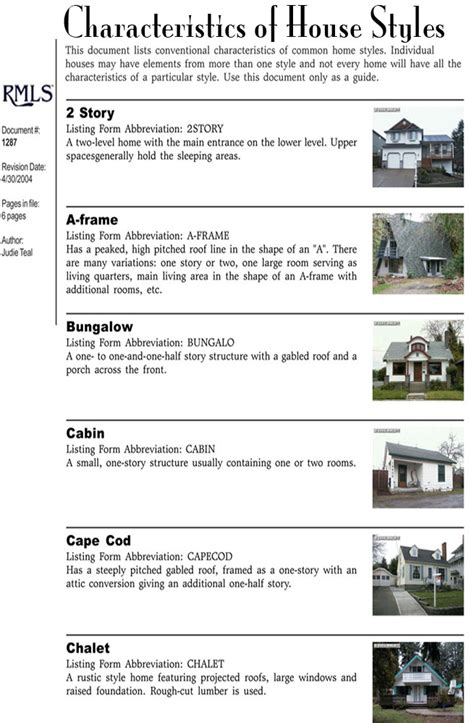 house styles list characteristics of house styles