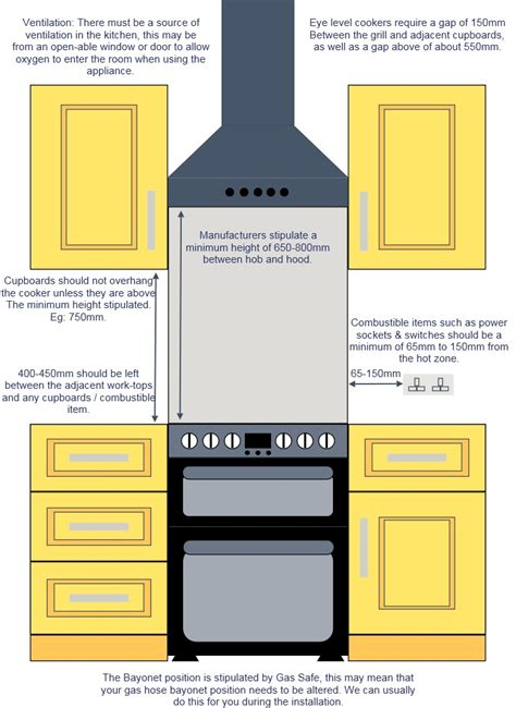electric range wiring diagram electric range controls