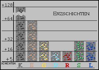 wie baut bei minecraft ein bã cherregal minecraft seite 85 konsolentreff das videospiele forum