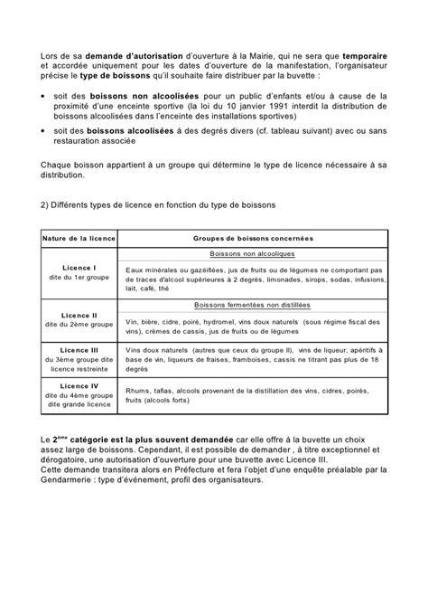 Exemple De Lettre Demande De Salle Quelques Liens Utiles