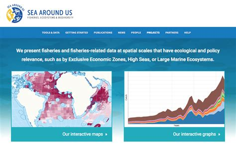 News About Sea Around Us Fisheries Ecosystems And | news about sea around us fisheries ecosystems and