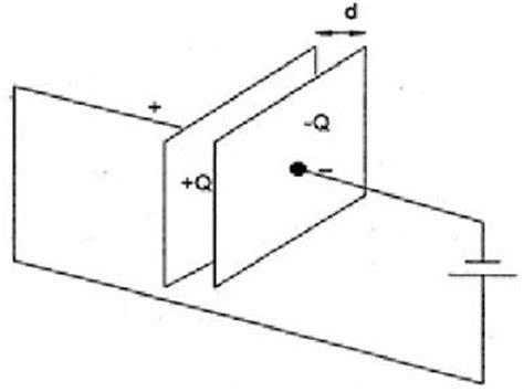 purpose of capacitor in circuit electronics the function of capacitors in electrical or electronic circuits