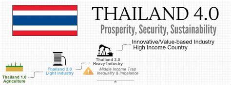 create birth certificate online thailand 4 0
