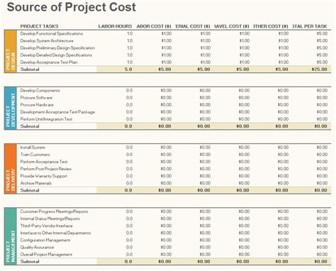 project management budget template project budget management template excel