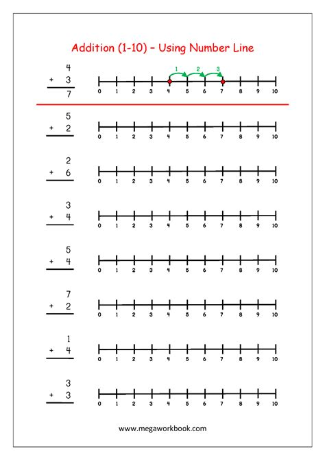 printable number line for adding and subtracting adding and subtracting on a number line worksheet worksheets
