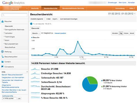 tutorial google analytics wordpress wordpress tutorial 187 besucher analysieren stats und