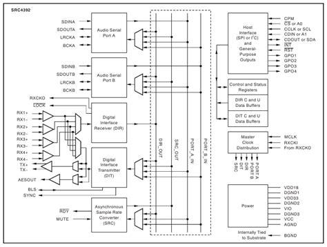block diagram of dac amb laboratories diy audio 窶 view topic 3 high