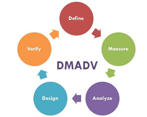 Index Of Images Dmadv Template