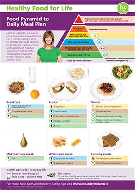 healthy eating guidelines hse.ie