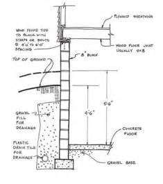 Basement Wall Section by Basement Wall Section Detail Pictures To Pin On