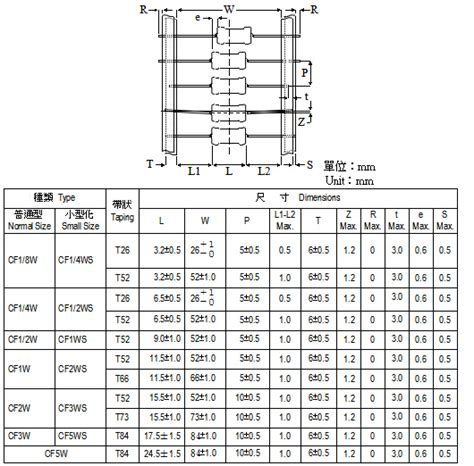 resistor package sizes general purpose linear leaded high pulse load 5 1 4w 300k ohm fixed carbon resistor buy