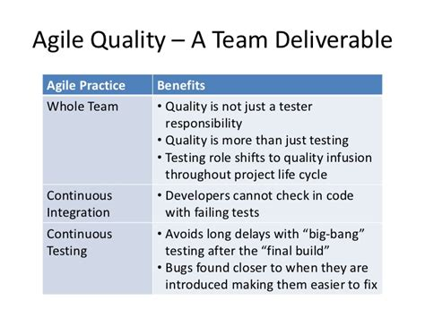 agile testing the role of the agile tester