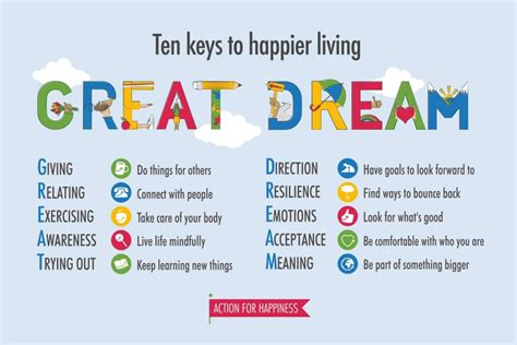 10 to happier living books 10 to happier living mindkit