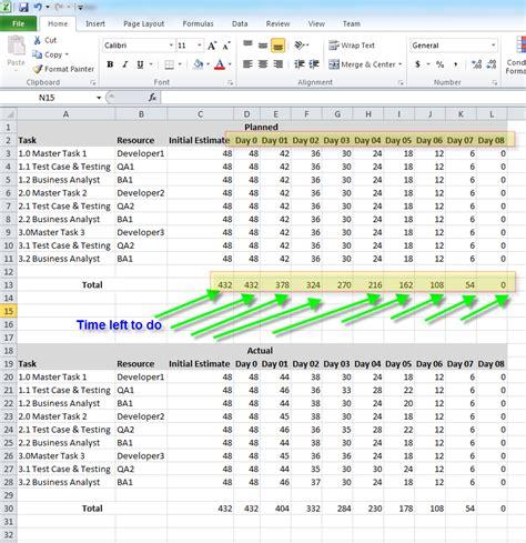 Zack Tutorials Scrum Burn Down Chart Using Microsoft Excel 2010 Scrum Excel Template