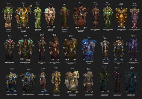 Wow Detox Addon by Druid Tier Sets World Of Warcraft