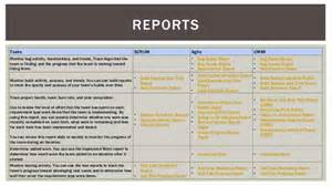 review process template tfs 2013 process template overview
