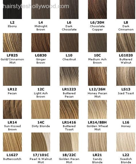 a hair color chart to get glamorous results at home brown hair color chart a hair color chart to get glamorous results at home reed