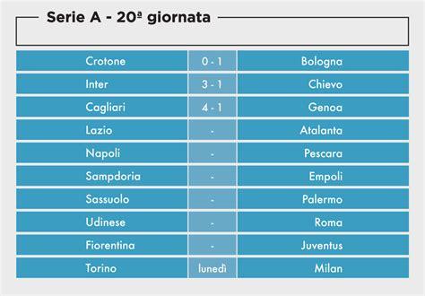 Calendario Serie A Bologna Serie A Le Partite Di Oggi Il Post