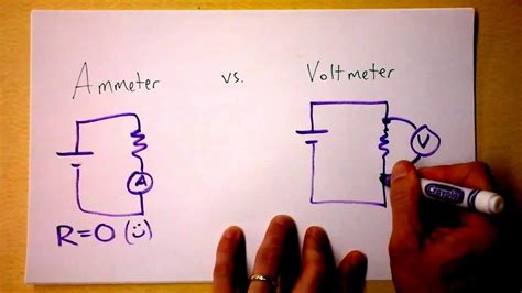 how to m ammeter vs voltmeter circuit theory doc physics youtube