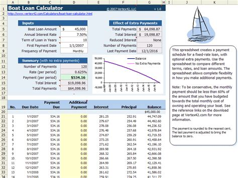 personal boat loan calculator loan amortization table excel 2010