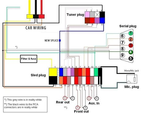 car radio wiring diagram wiring diagrams wiring diagrams