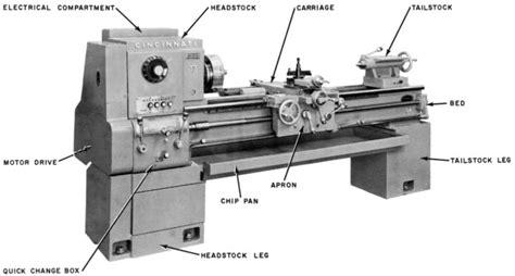 metal lathe diagram cincinnati lrt metal lathes parts manual