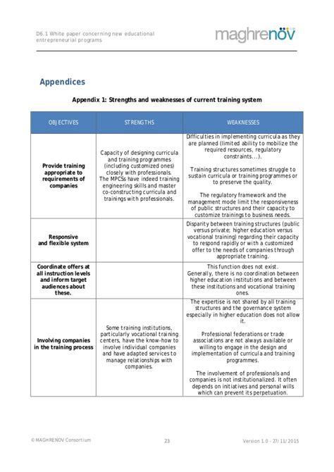 Entrepreneurship Mba Pdf by White Paper Concerning New Educational Entrepreneurial