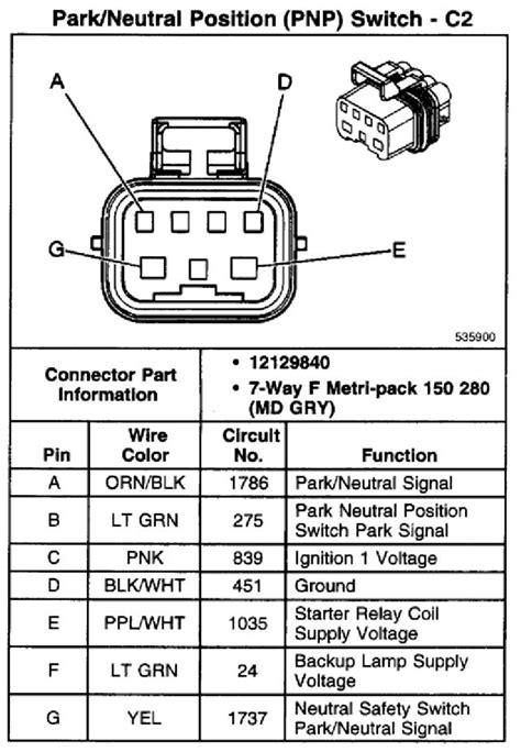 4L80E w/external NSS -- need wiring help (got a diagram