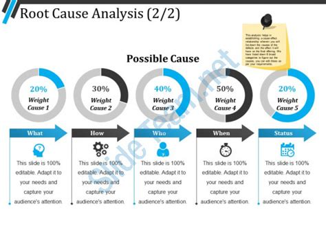 Root Cause Analysis Ppt Summary Powerpoint Templates Backgrounds Template Ppt Graphics Root Cause Analysis Powerpoint