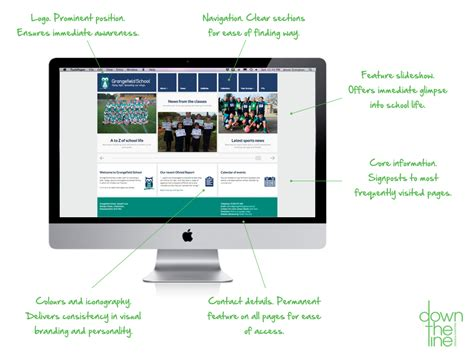 school website design the anatomy of a home page