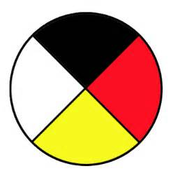 medicine wheel colors color meanings symbolism