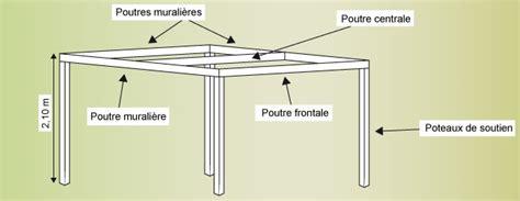Comment Faire Une Mezzanine 4451 by Construire Une Mezzanine Ooreka