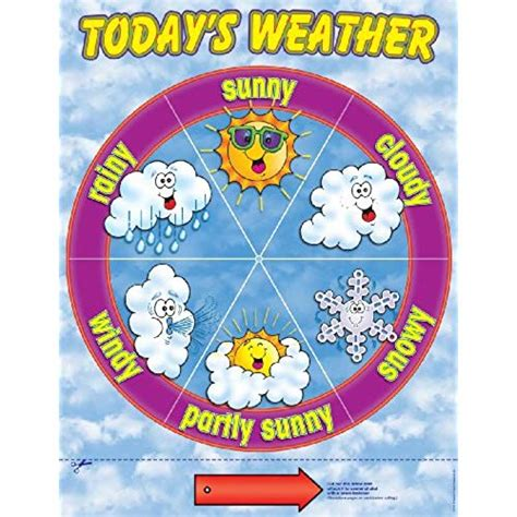 what is my color season weather chart for preschool