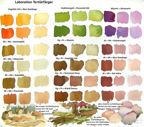 watercolor mixing tutorial 877 best color combinations images on pinterest drawing