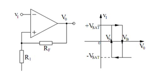 capacitor op comparator inverting op with capacitor 28 images op effect of non inverting op on the ac and dc
