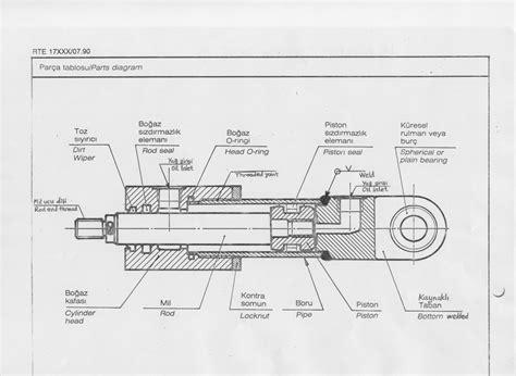 hydraulic cylinder diagram hydraulic cylinder schematic get free image about wiring