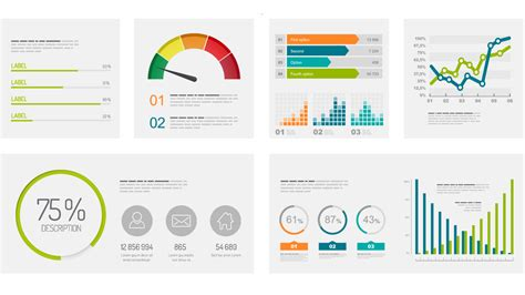 presentationload bi dashboards