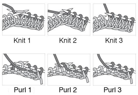 how to knit and purl in the same row fashion sewing patterns inspiration community and