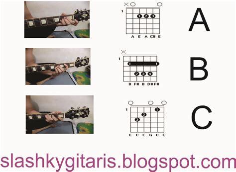 tutorial cara belajar gitar bagi pemula gitar flazh forum
