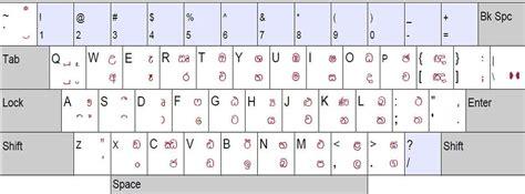 sinhala keyboard layout free download keyman 6 0 sinhala software free download battjustb