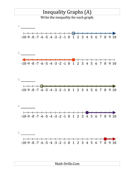 Writing Inequalities Worksheet by Write Inequalities From Number Lines A