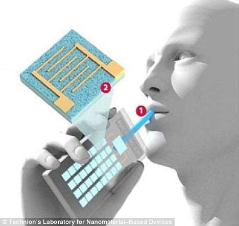 'electronic nose' that can sniff out cancer in patients