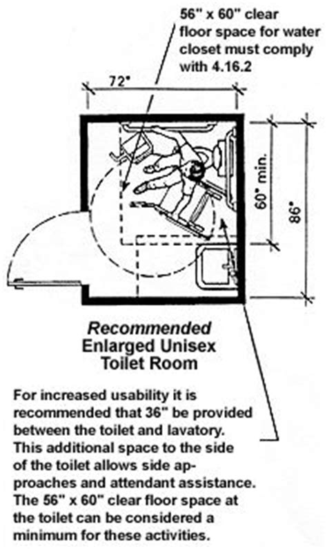 Commercial Bathroom Code Requirements by 1000 Images About Home Bathroom Mud Room On
