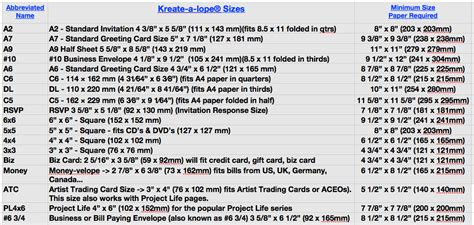 Greeting Card Template Size Chart by Kreate A Lope Sizes