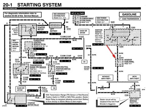 free download parts manuals 2001 ford econoline e250 parking system 2001 ford e250 fuse box diagram 2001 free engine image for user manual download