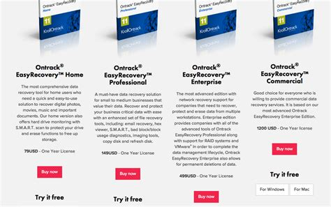 exfat format pros and cons ontrack easyrecovery review and alternatives for windows