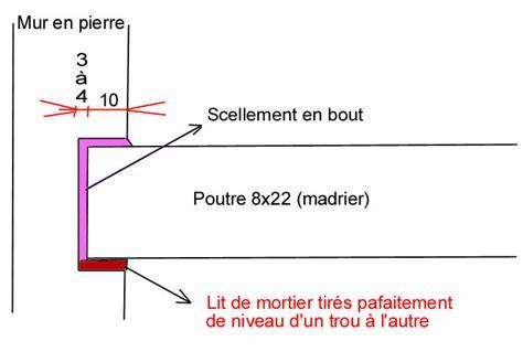 Faire Un Plancher Dans Une Grange by Comment Cr 233 Er Un 233 Tage Dans Une Grange En Pierres